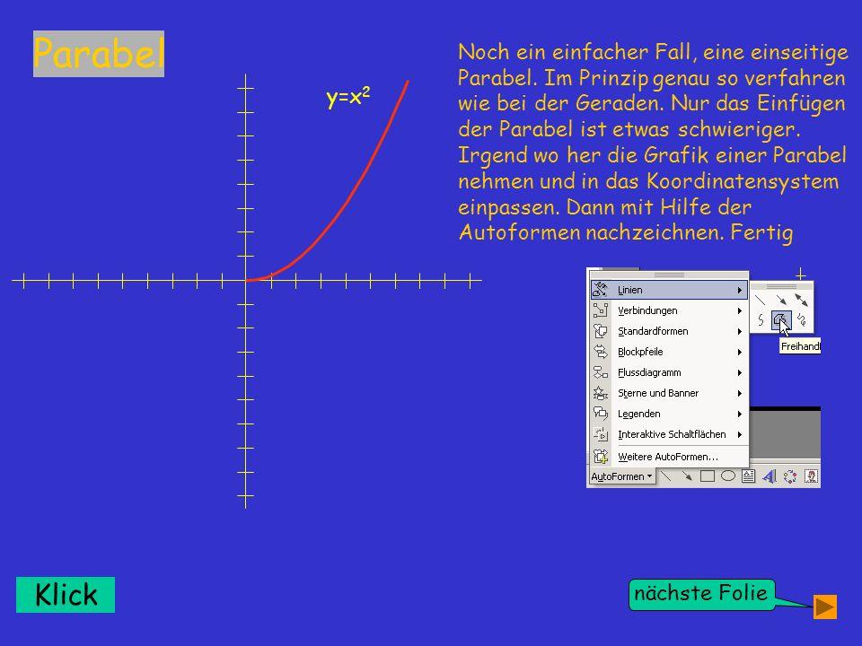 Klick y=x 2 nächste Folie Noch ein einfacher Fall, eine einseitige Parabel. Im Prinzip genau so verfahren wie bei der Geraden. Nur das Einfügen der Pa