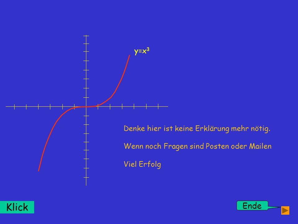 Ende Klick y=x 3 Denke hier ist keine Erklärung mehr nötig. Wenn noch Fragen sind Posten oder Mailen Viel Erfolg