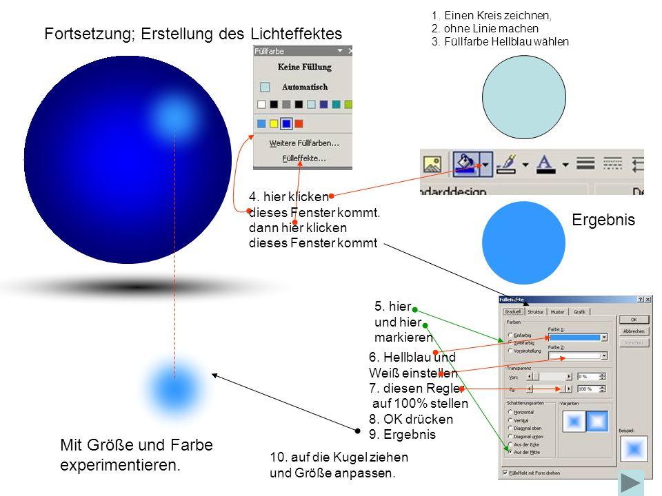 Fortsetzung; Erstellung des Lichteffektes 1. Einen Kreis zeichnen, 2. ohne Linie machen 3. Füllfarbe Hellblau wählen 5. hier und hier markieren 6. Hel