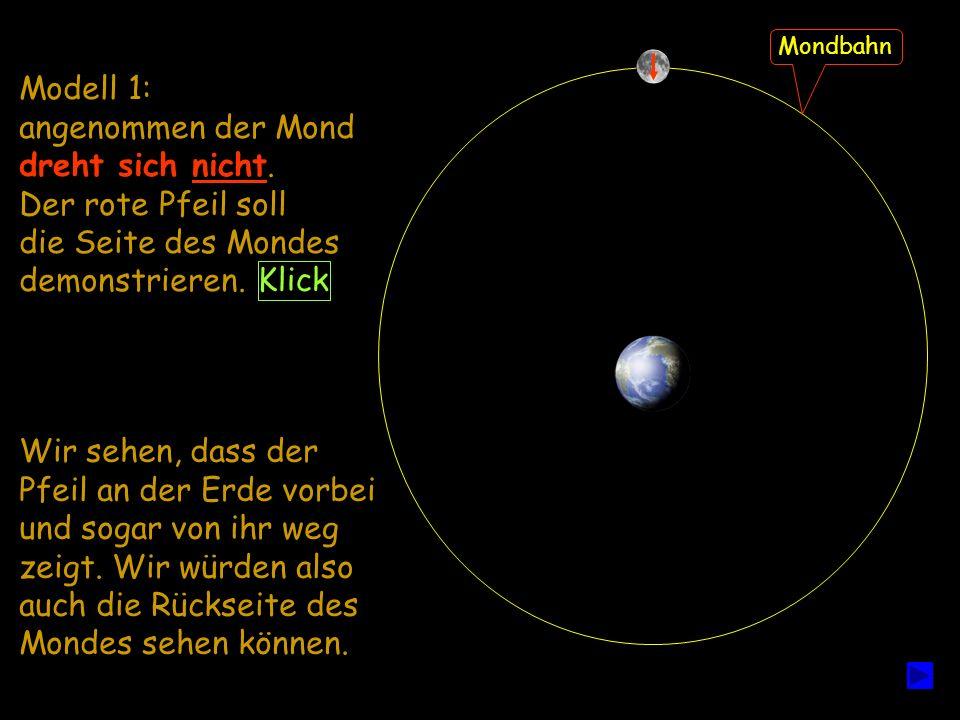Modell 1: angenommen der Mond dreht sich nicht. Der rote Pfeil soll die Seite des Mondes demonstrieren. Wir sehen, dass der Pfeil an der Erde vorbei u