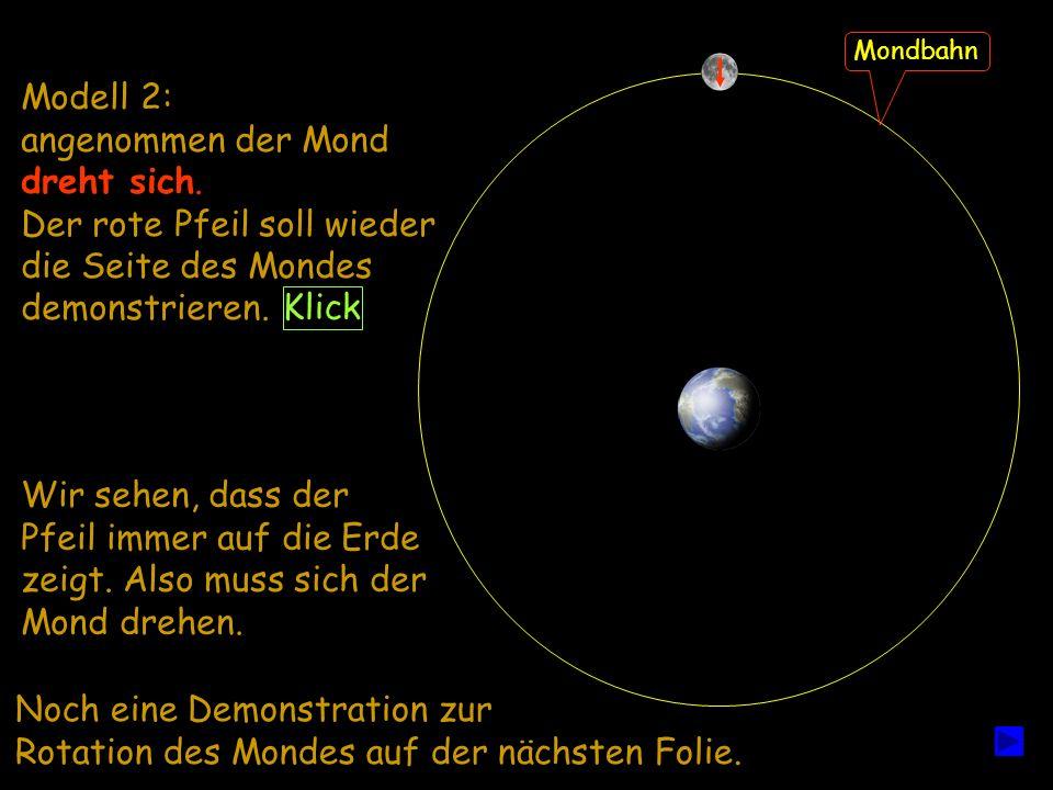 Modell 2: angenommen der Mond dreht sich. Der rote Pfeil soll wieder die Seite des Mondes demonstrieren. Wir sehen, dass der Pfeil immer auf die Erde