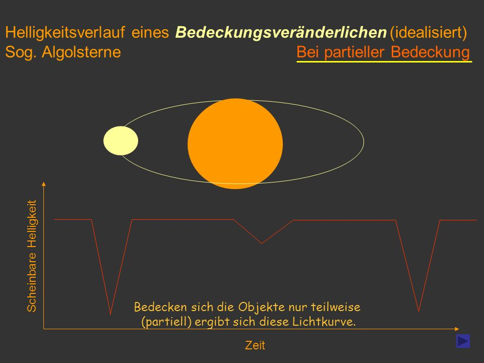 W Es sei darauf verwiesen, dass es noch andere Mechanismen gibt die die Helligkeit eines Sterns beeinflussen.
