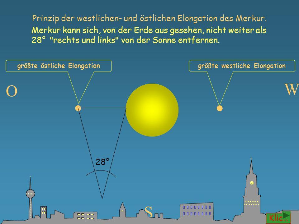 O S W Prinzipieller Merkur Auf- und Untergang im Herbst.