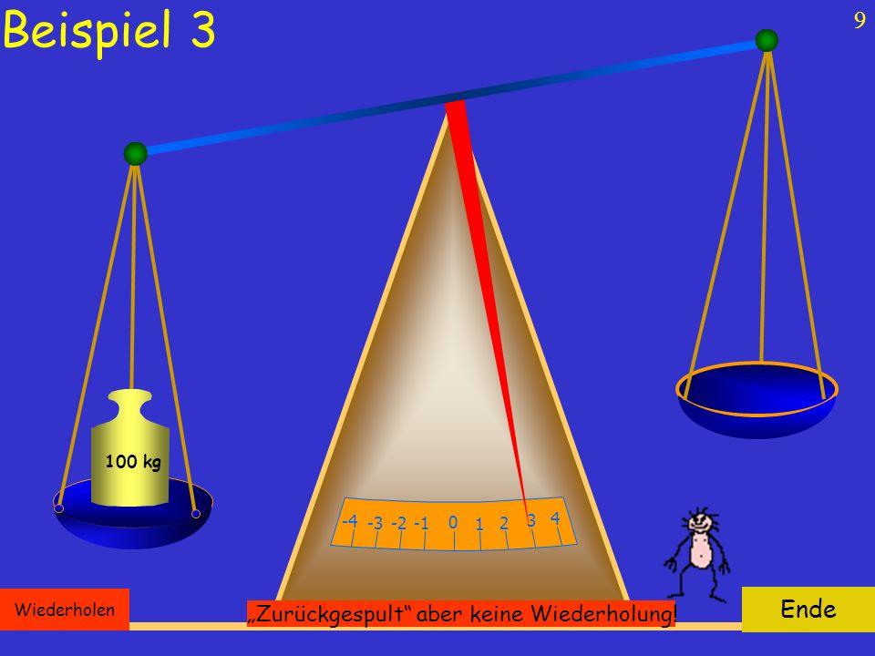 9 100 kg 0 1 -2 2 -3 3 -4 4 Wiederholen Ende Zurückgespult aber keine Wiederholung! Beispiel 3