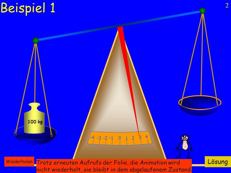 2 100 kg 0 1 -2 2 -3 3 -4 4 Wiederholen Trotz erneuten Aufrufs der Folie, die Animation wird nicht wiederholt, sie bleibt in dem abgelaufenem Zustand.