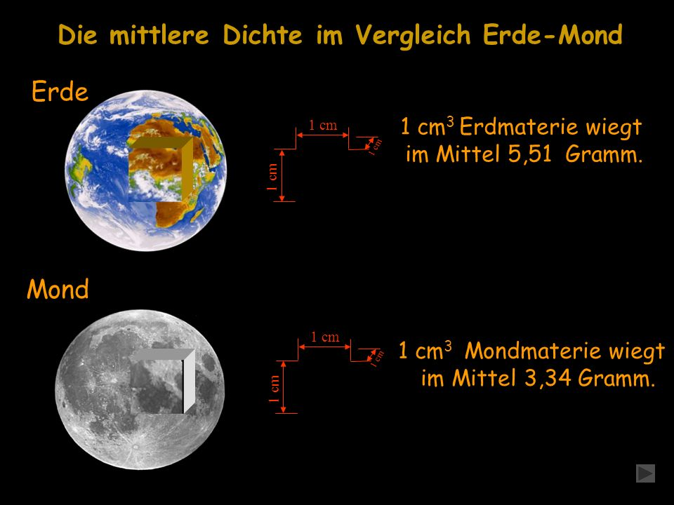 Die Masse der Erde beträgt 5,9736 mal 10 24 Kilogramm Die Masse des Mondes beträgt 7,349 mal 10 22 Kilogramm, 5.973.600.000.000.000.000.000.000 kg 73.490.000.000.000.000.000.000 kg Alles klar.