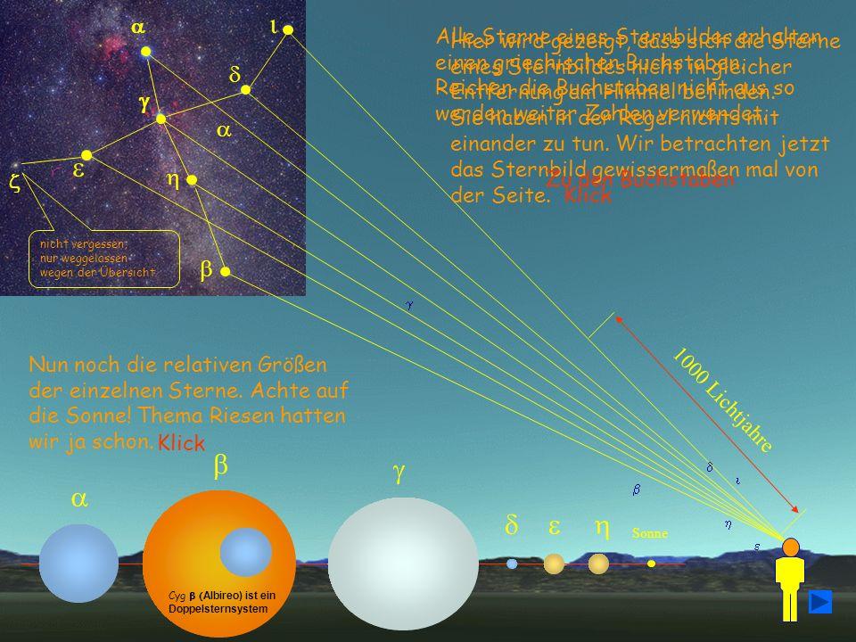 Alle Sterne eines Sternbildes erhalten einen griechischen Buchstaben. Reichen die Buchstaben nicht aus so werden weiter Zahlen verwendet. Sonne 1000 L