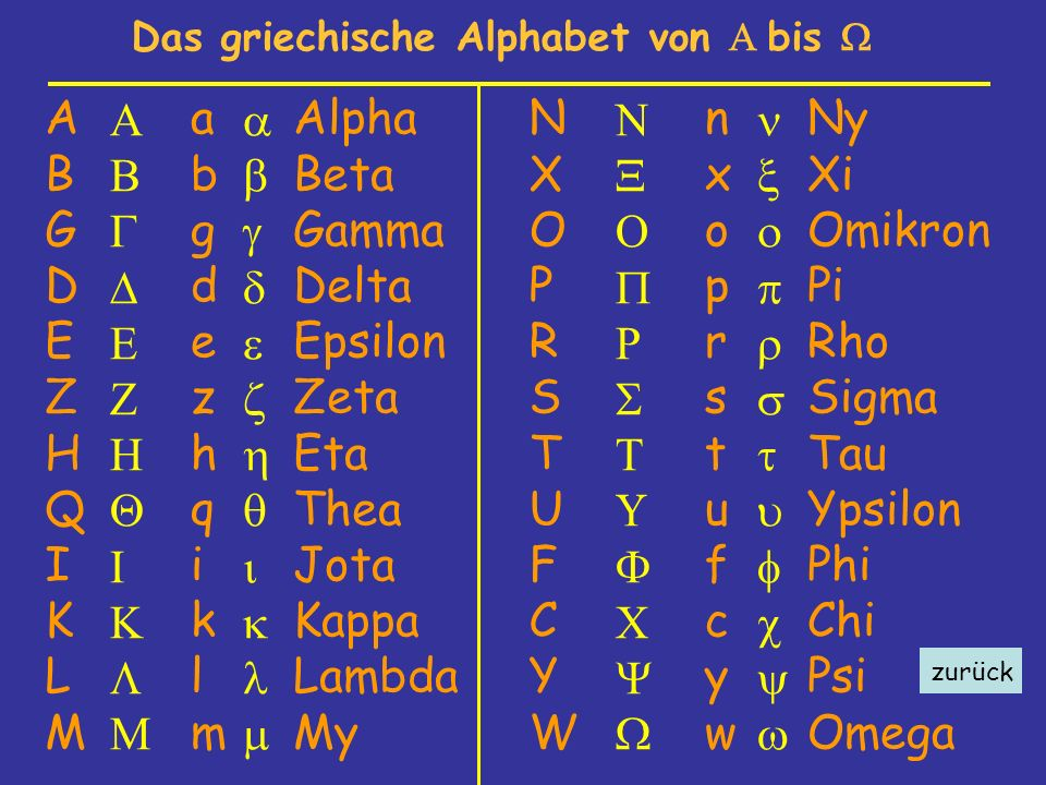 Alpha Beta Gamma Delta Epsilon Zeta Eta Thea Jota Kappa Lambda My abgdezhqiklmabgdezhqiklm Ny Xi Omikron Pi Rho Sigma Tau Ypsilon Phi Chi Psi Omega nx
