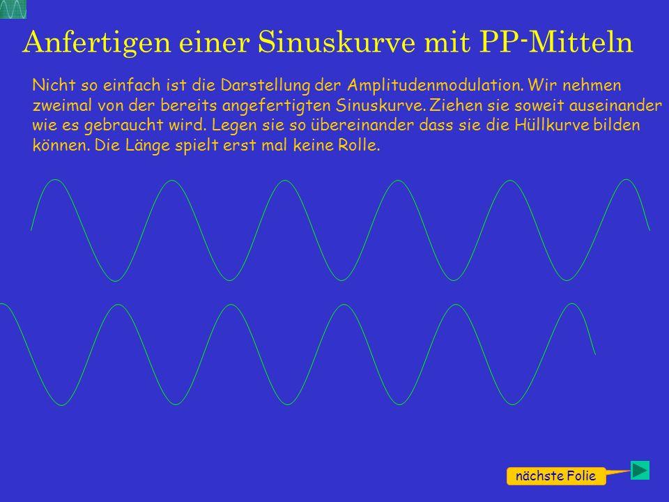 Anfertigen einer Sinuskurve mit PP-Mitteln Nicht so einfach ist die Darstellung der Amplitudenmodulation. Wir nehmen zweimal von der bereits angeferti