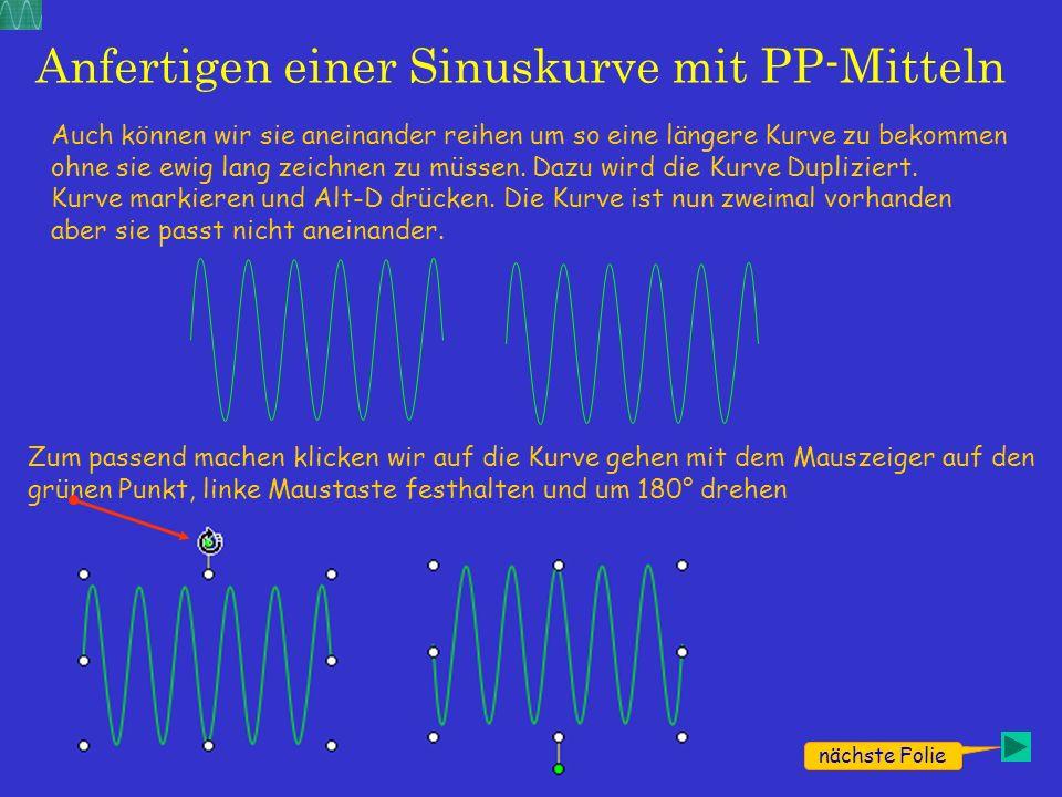 Anfertigen einer Sinuskurve mit PP-Mitteln Auch können wir sie aneinander reihen um so eine längere Kurve zu bekommen ohne sie ewig lang zeichnen zu müssen.