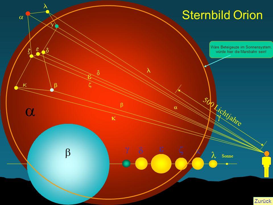 500 Lichtjahre Sonne Wäre Beteigeuze im Sonnensystem, würde hier die Marsbahn sein! Sternbild Orion Zurück