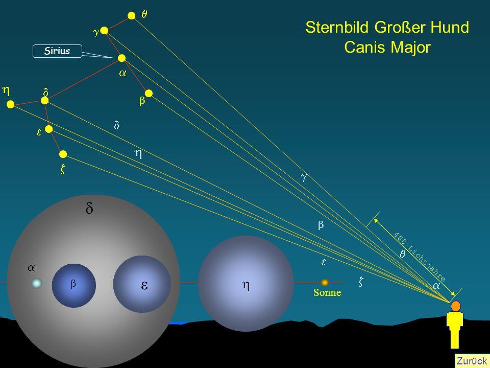 400 Lichtjahre Sirius Sonne Zurück Sternbild Großer Hund Canis Major