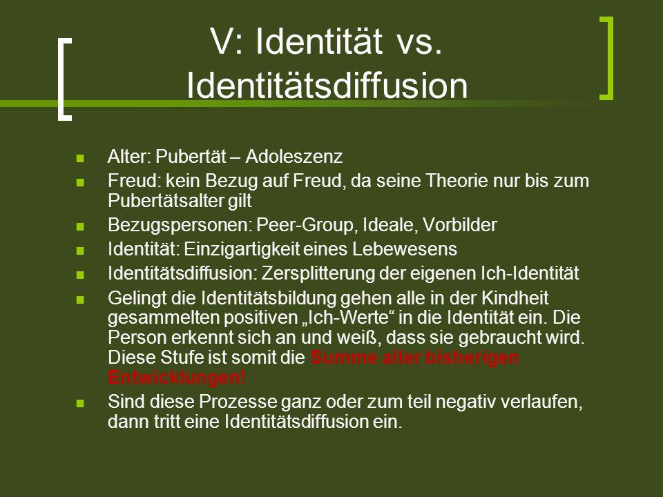 V: Identität vs. Identitätsdiffusion Alter: Pubertät – Adoleszenz Freud: kein Bezug auf Freud, da seine Theorie nur bis zum Pubertätsalter gilt Bezugs