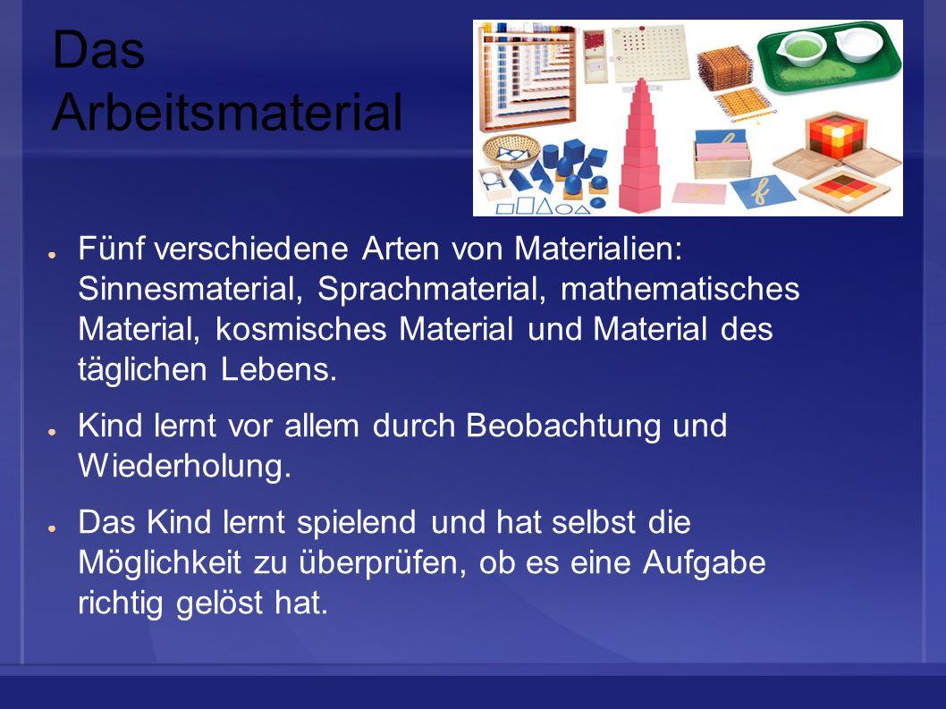 Das Arbeitsmaterial Fünf verschiedene Arten von Materialien: Sinnesmaterial, Sprachmaterial, mathematisches Material, kosmisches Material und Material