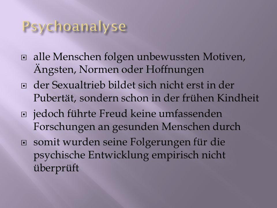 Wie entstand die Psychoanalyse.