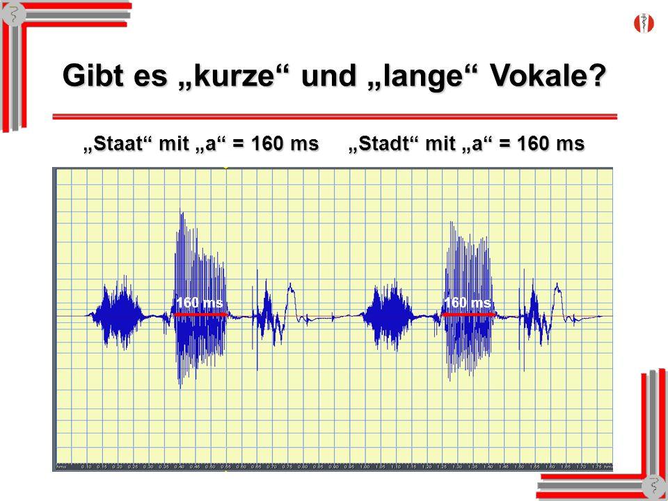 Gibt es kurze und lange Vokale? Das Oszillogramm im vorigen Bild lässt erkennen, dass sowohl die absolute Länge beider Wörter als auch die anteilige L