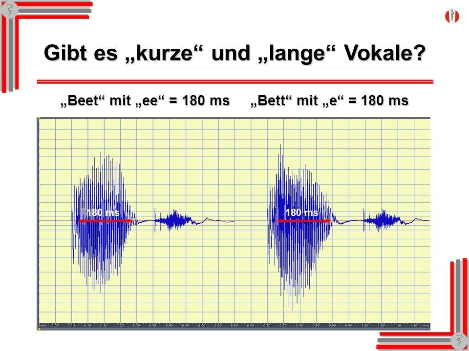 Gibt es kurze und lange Vokale? Beet mit ee = 180 ms Bett mit e = 180 ms 180 ms