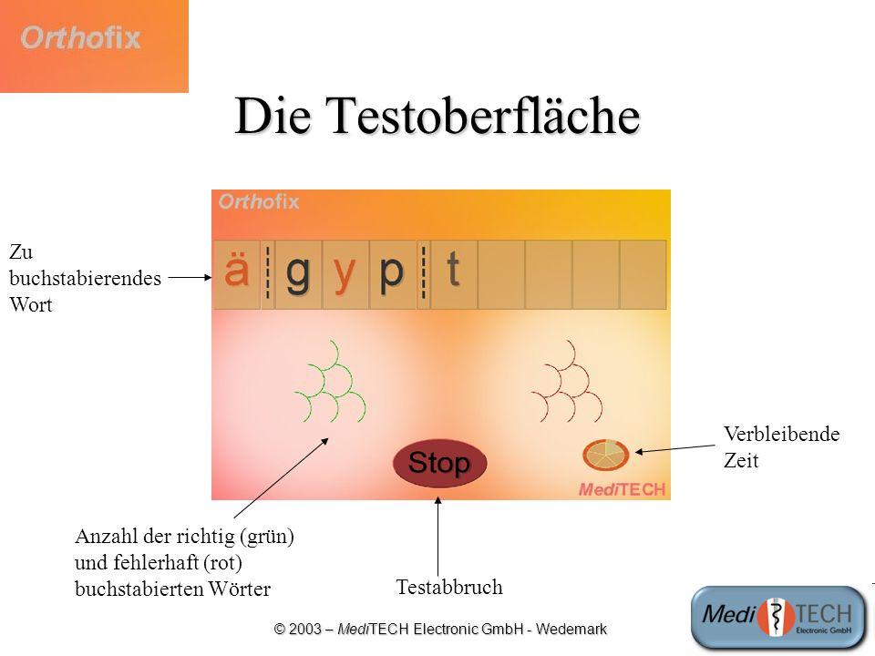 © 2003 – MediTECH Electronic GmbH - Wedemark Die Testoberfläche Anzahl der richtig (grün) und fehlerhaft (rot) buchstabierten Wörter Testabbruch Verbl