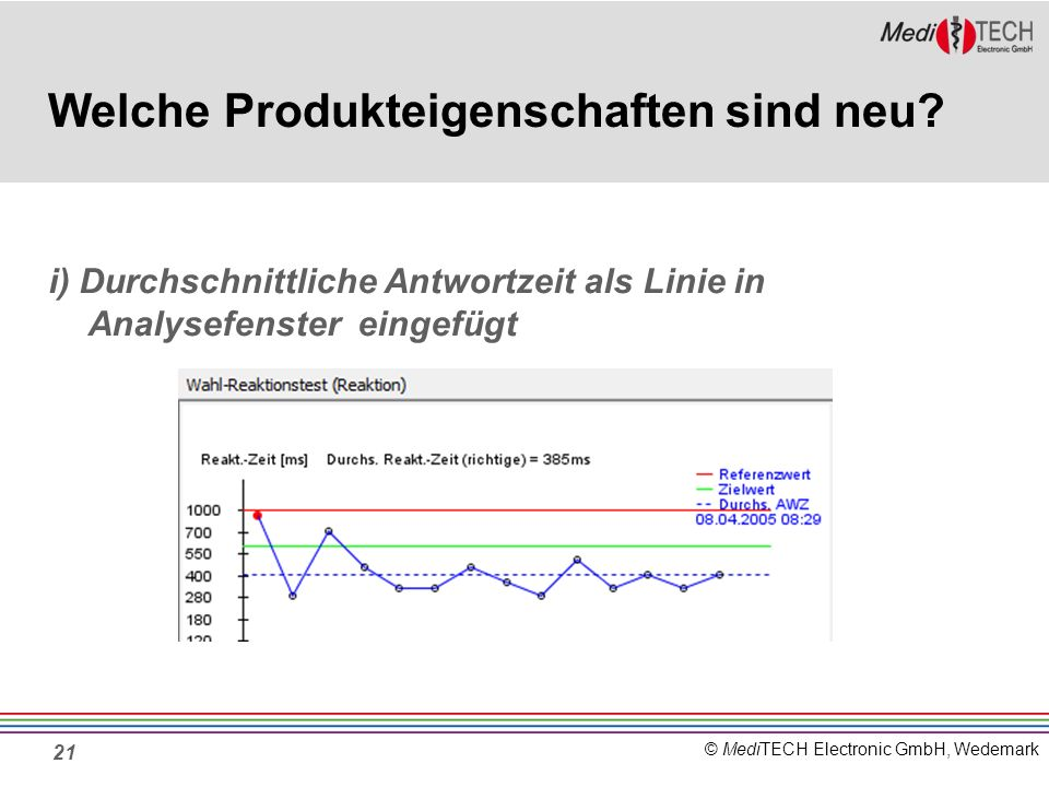 © MediTECH Electronic GmbH, Wedemark 21 Welche Produkteigenschaften sind neu.