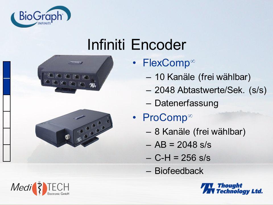 Infiniti Encoder FlexComp –10 Kanäle (frei wählbar) –2048 Abtastwerte/Sek. (s/s) –Datenerfassung ProComp –8 Kanäle (frei wählbar) –AB = 2048 s/s –C-H