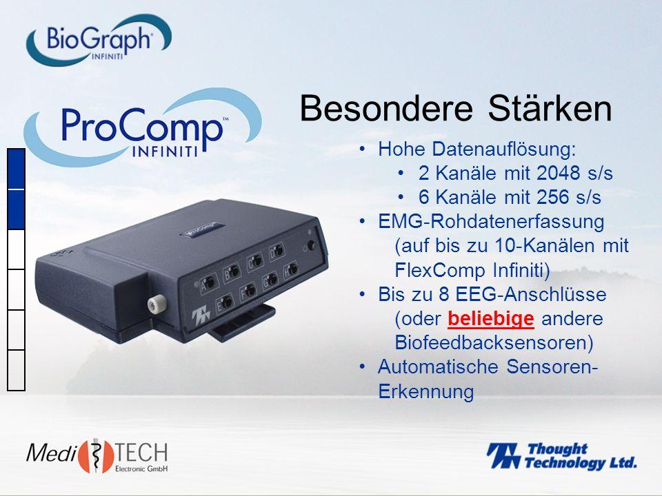 Hohe Datenauflösung: 2 Kanäle mit 2048 s/s 6 Kanäle mit 256 s/s EMG-Rohdatenerfassung (auf bis zu 10-Kanälen mit FlexComp Infiniti) Bis zu 8 EEG-Ansch
