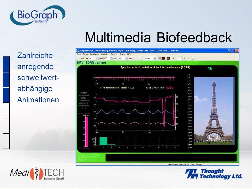 Multimedia Biofeedback Zahlreiche anregende schwellwert- abhängige Animationen
