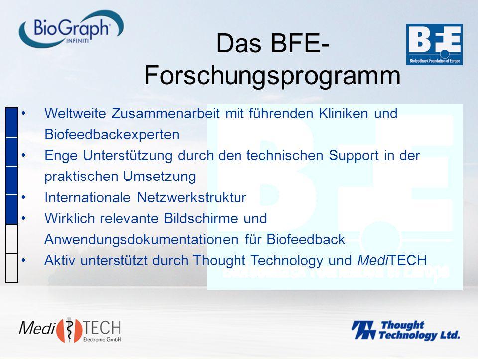 Das BFE- Forschungsprogramm Weltweite Zusammenarbeit mit führenden Kliniken und Biofeedbackexperten Enge Unterstützung durch den technischen Support i