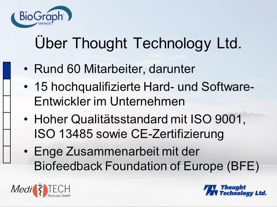 BioGraph ® Infiniti TM : Installieren und gleich loslegen Mit besonderen Leistungsmerkmalen wie Schnelle Datenkanäle Automatische Sensoren-Erkennung Compact-Flash-Karte für Monitoring-System