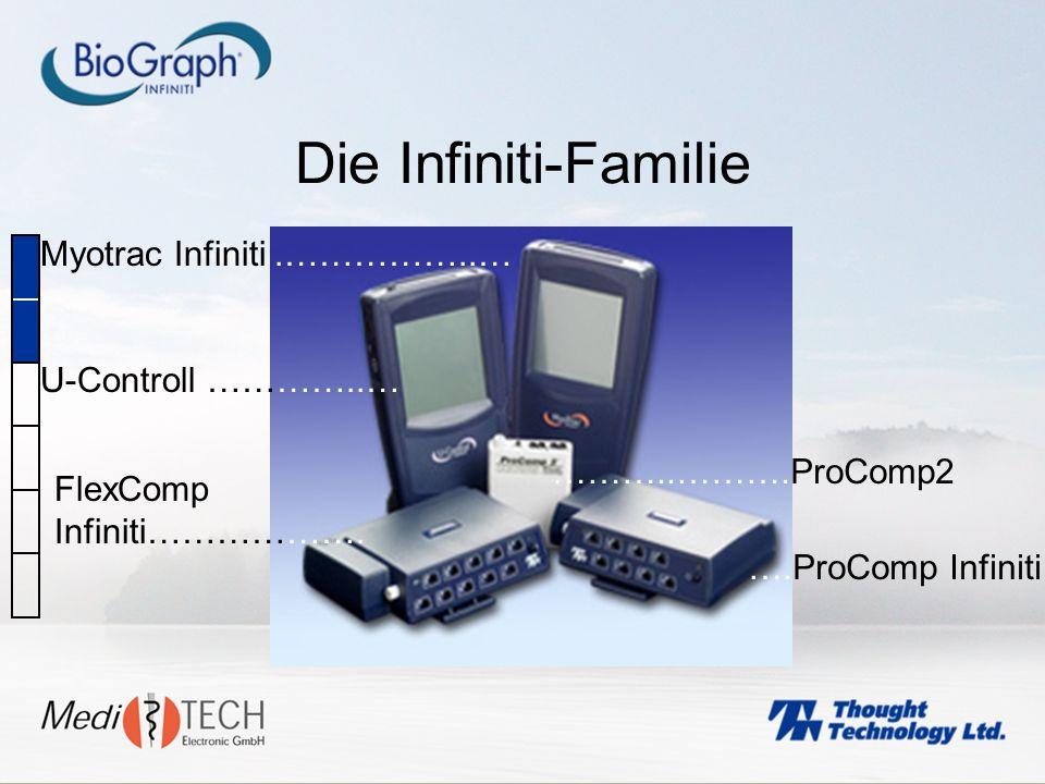 Die Infiniti-Familie FlexComp Infiniti………………. ….ProComp Infiniti ………..……….ProComp2 Myotrac Infiniti.……………..… U-Controll …………..…