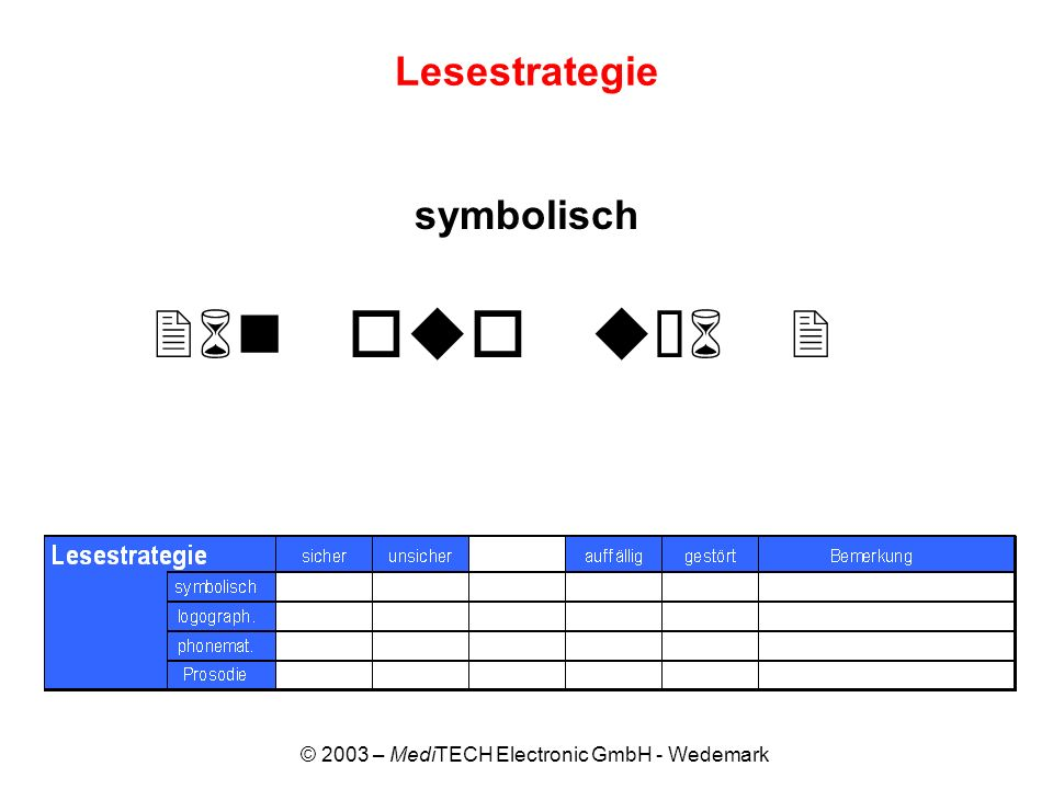 © 2003 – MediTECH Electronic GmbH - Wedemark Lesestrategie symbolisch
