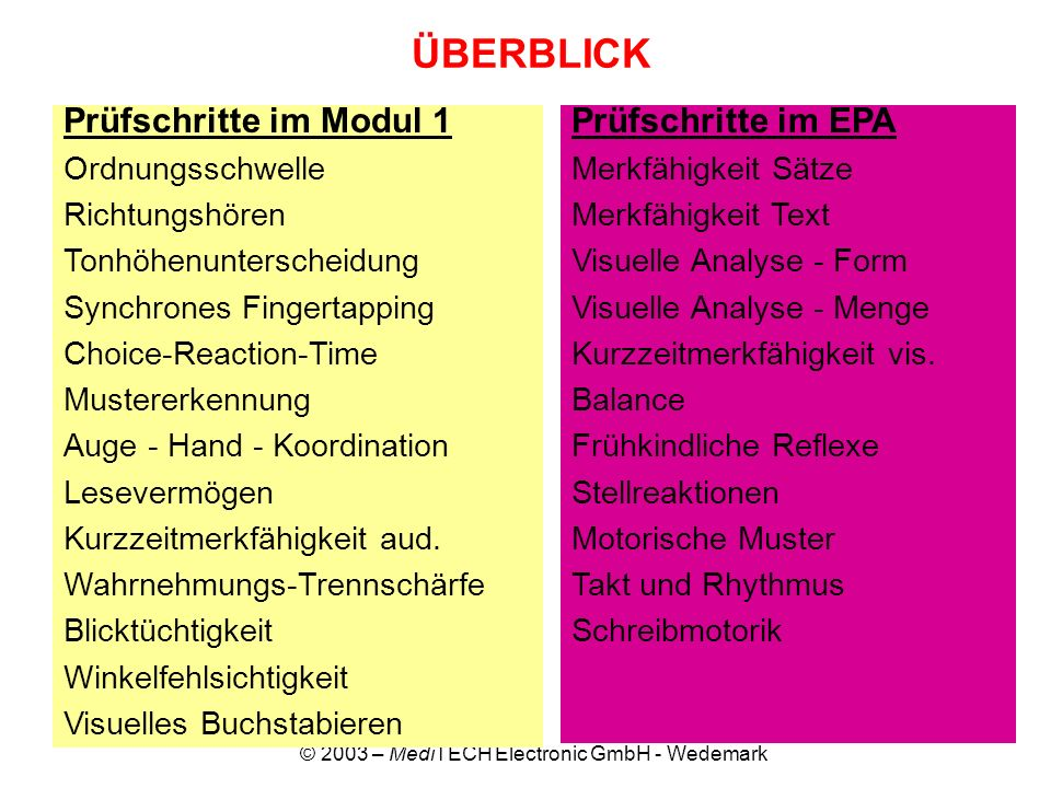 © 2003 – MediTECH Electronic GmbH - Wedemark Anamnese (kurz) vs.