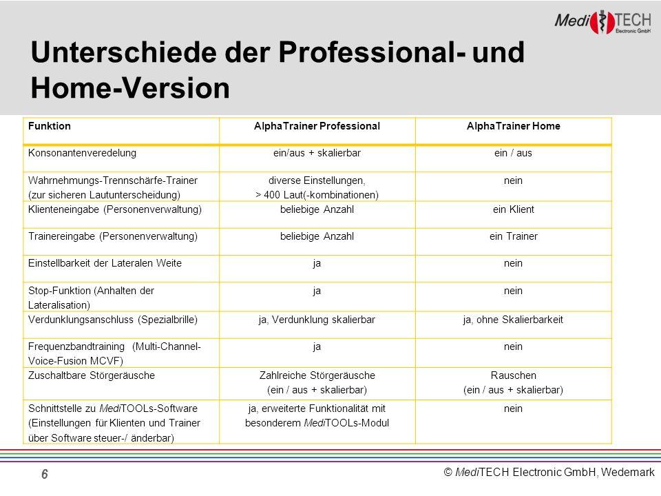 © MediTECH Electronic GmbH, Wedemark Klienten- und Trainer-Verwaltung über MediTOOLs möglich Integrierter Wahrnehmungs-Trennschärfe- Trainer – es können für jeden Klienten individuelle Listen aus über 400 Silben erstellt werden.