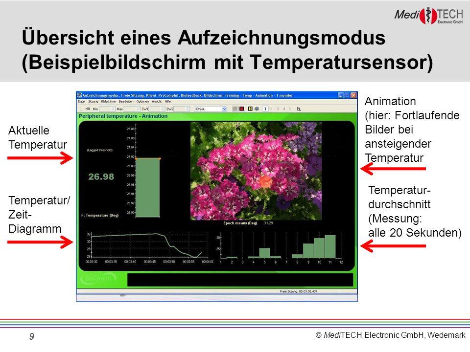 © MediTECH Electronic GmbH, Wedemark Übersicht eines Aufzeichnungsmodus (Beispielbildschirm mit Temperatursensor) 9 Animation (hier: Fortlaufende Bild