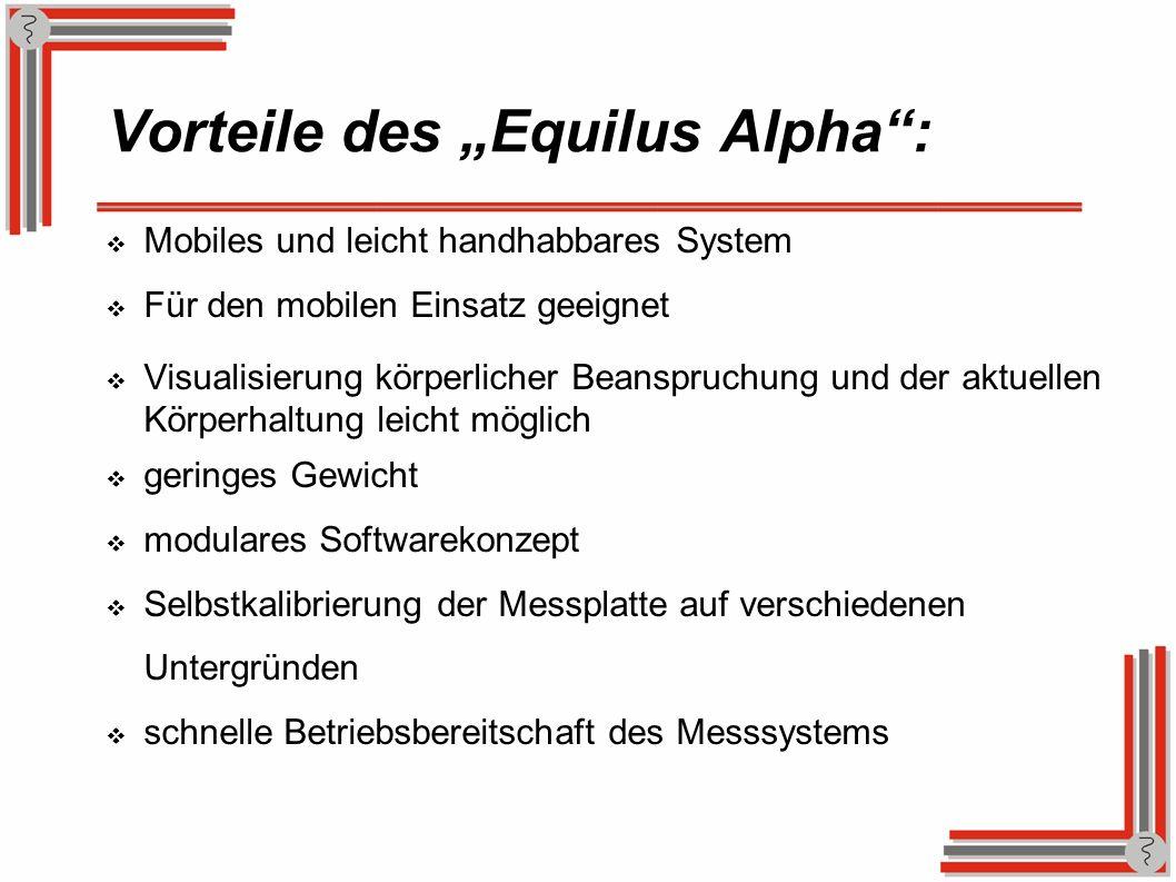 Vorteile des Equilus Alpha: Mobiles und leicht handhabbares System Für den mobilen Einsatz geeignet Visualisierung körperlicher Beanspruchung und der