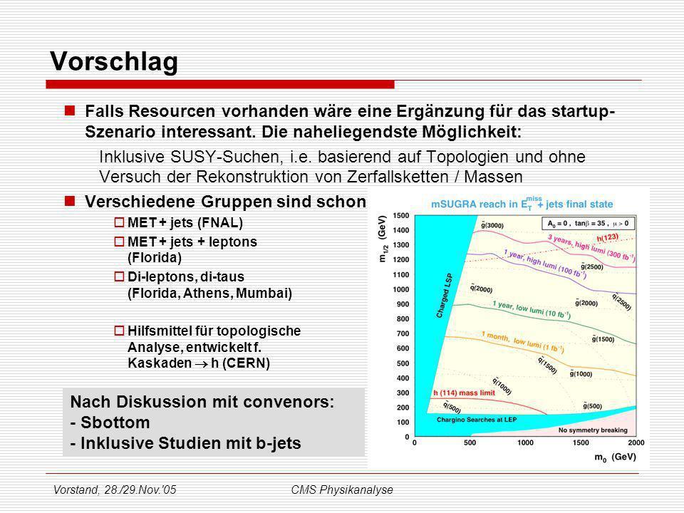 Vorstand, 28./29.Nov. 05CMS Physikanalyse Vorschlag Falls Resourcen vorhanden wäre eine Ergänzung für das startup- Szenario interessant.