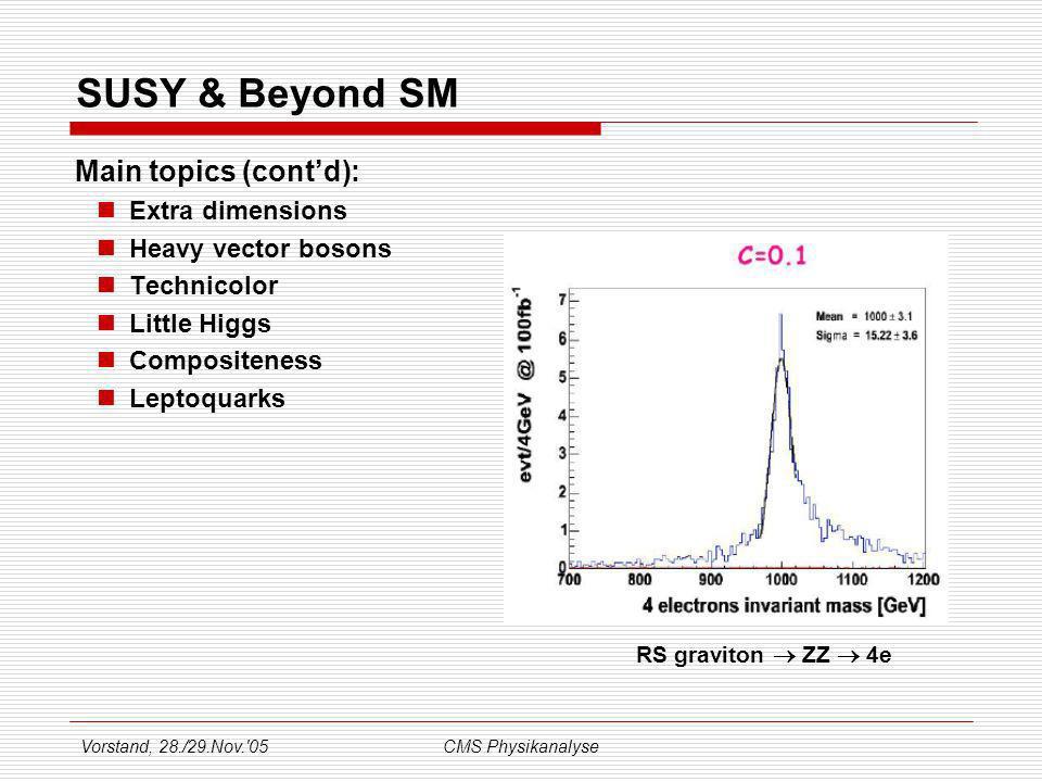 Vorstand, 28./29.Nov. 05Michel Della Negra/Opening Session/19 September 2005 CMS Physikanalyse LHC Luminosity Profile 100 fb -1 /yr SHUTDOWN 1000 fb -1 /yr 200 fb -1 /yr 3000 300 30 10-20 fb -1 /yr First physics run: O(1fb -1 ) SUSY@1TeV SUSY@3TeV Z@6TeV ADD X-dim@9TeV Compositeness@40TeV H(120GeV) Higgs@200GeV L = 10 33 L = 10 34 SLHC: L = 10 35 From September CMS-plenary (M.