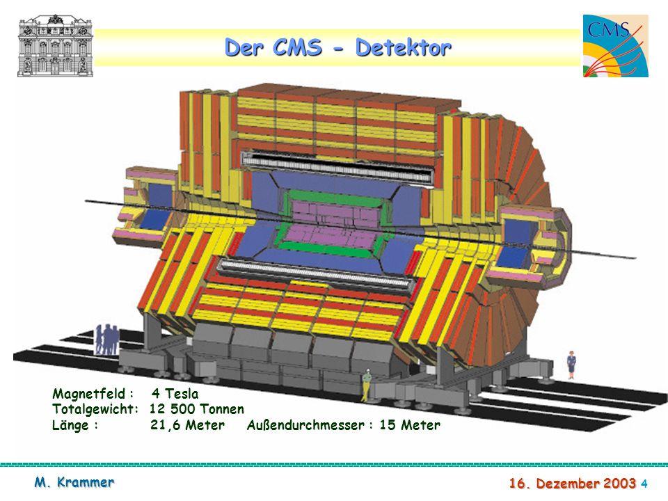 15 16. Dezember 2003 M. Krammer Tracker Elektronik