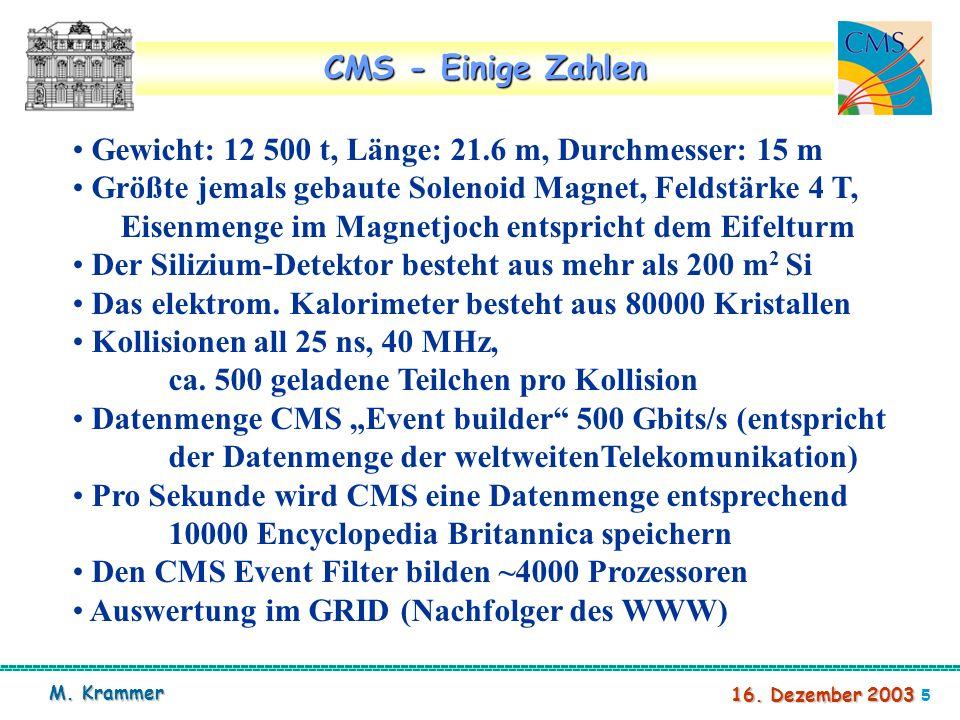 6 16. Dezember 2003 M. Krammer CMS - Ein weltweites Unternehmen