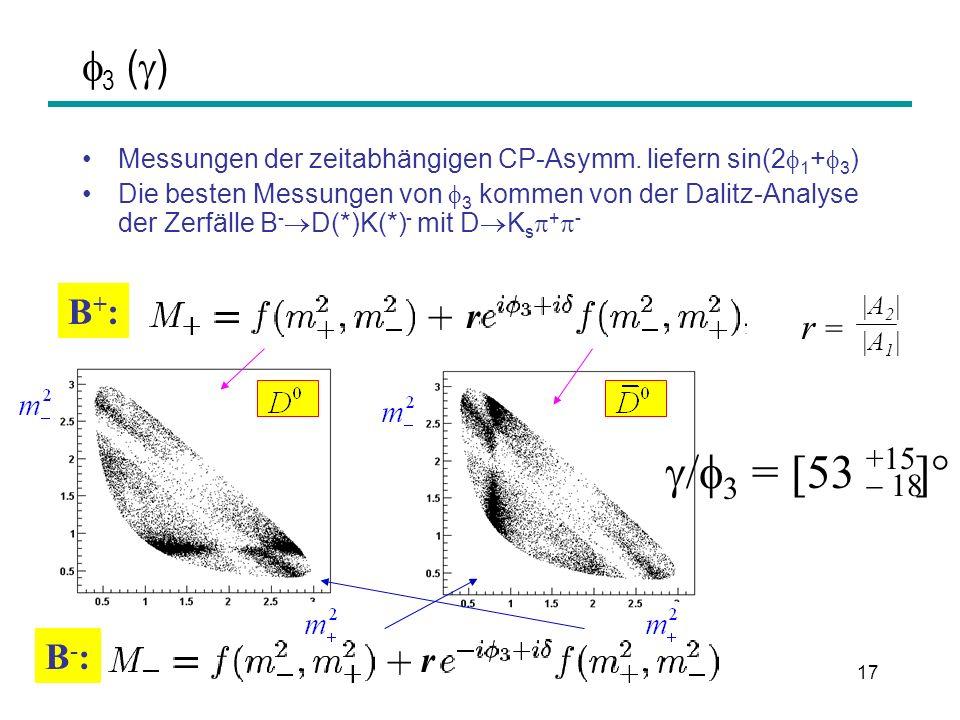 HEPHY Vorstand Nov 200617 3 ( ) r Messungen der zeitabhängigen CP-Asymm. liefern sin(2 1 + 3 ) Die besten Messungen von 3 kommen von der Dalitz-Analys