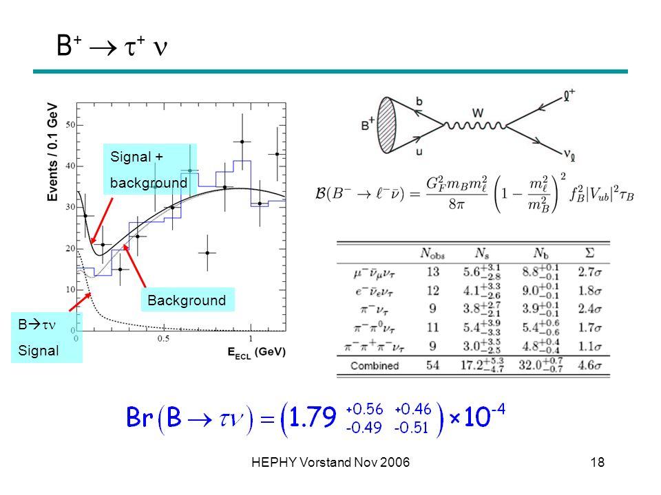 HEPHY Vorstand Nov 200618 B + + Signal + background Background B Signal