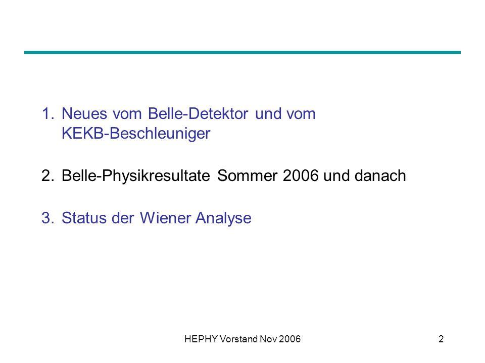 HEPHY Vorstand Nov 20062 1.Neues vom Belle-Detektor und vom KEKB-Beschleuniger 2.Belle-Physikresultate Sommer 2006 und danach 3.Status der Wiener Anal