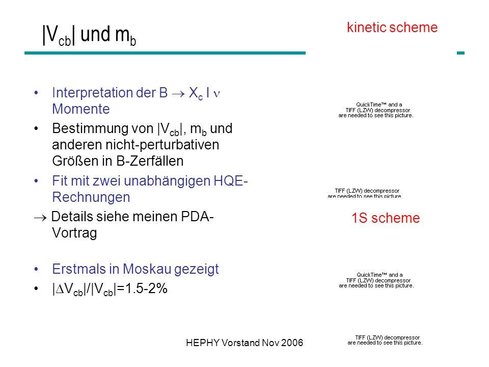 HEPHY Vorstand Nov 200621 |V cb | und m b Interpretation der B X c l Momente Bestimmung von |V cb |, m b und anderen nicht-perturbativen Größen in B-Z