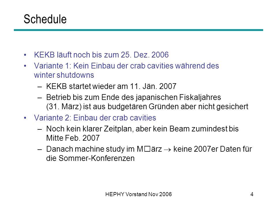 HEPHY Vorstand Nov 20064 Schedule KEKB läuft noch bis zum 25. Dez. 2006 Variante 1: Kein Einbau der crab cavities während des winter shutdowns –KEKB s