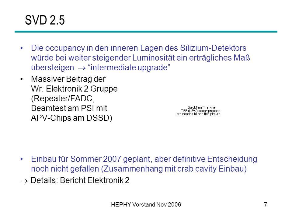 HEPHY Vorstand Nov 20067 Die occupancy in den inneren Lagen des Silizium-Detektors würde bei weiter steigender Luminosität ein erträgliches Maß überst