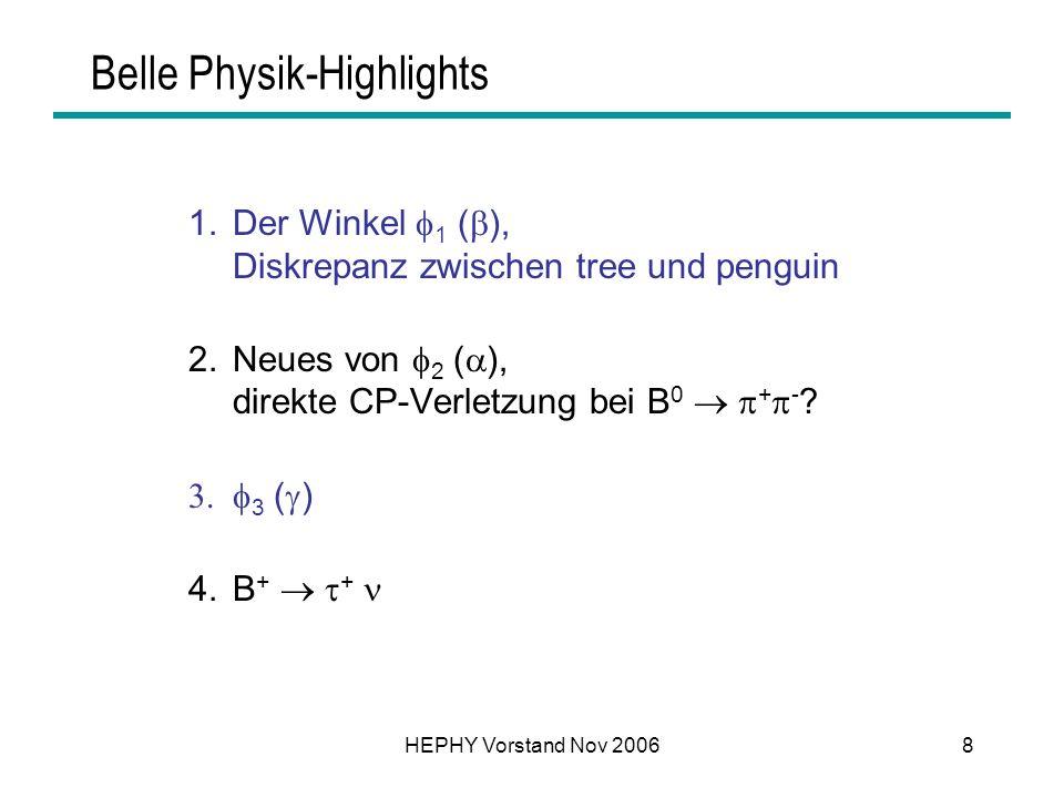 HEPHY Vorstand Nov 20068 Belle Physik-Highlights 1.Der Winkel 1 ( ), Diskrepanz zwischen tree und penguin 2.Neues von 2 ( ), direkte CP-Verletzung bei