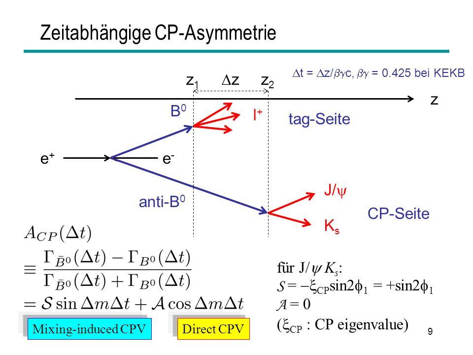 HEPHY Vorstand Nov 20069 Zeitabhängige CP-Asymmetrie t = z/ c, = 0.425 bei KEKB e+e+ e-e- l+l+ J/ KsKs z z1z1 z2z2 B0B0 anti-B 0 tag-Seite CP-Seite z