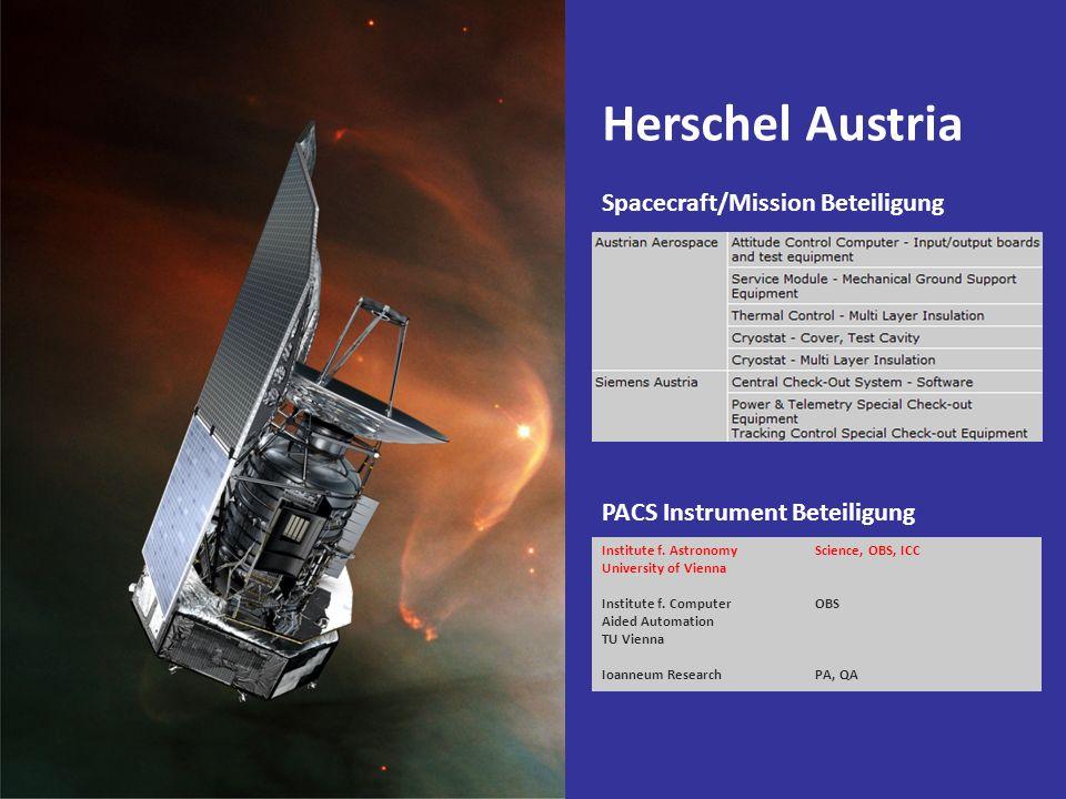 Herschel Austria Spacecraft/Mission Beteiligung PACS Instrument Beteiligung Institute f. AstronomyScience, OBS, ICC University of Vienna Institute f.