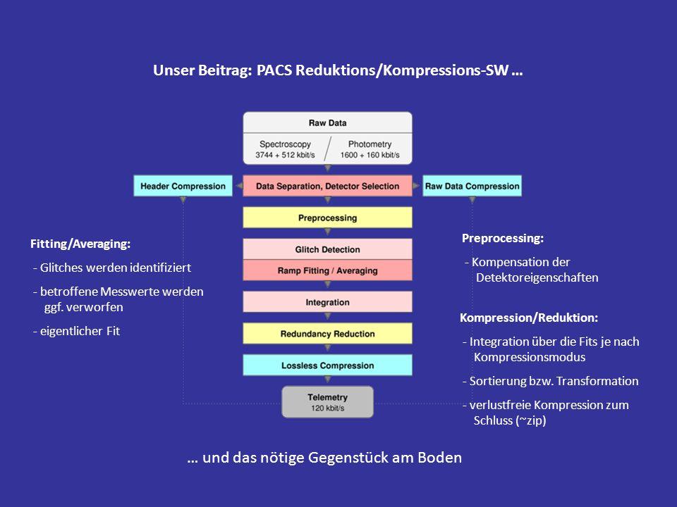 Unser Beitrag: PACS Reduktions/Kompressions-SW … Preprocessing: - Kompensation der Detektoreigenschaften Kompression/Reduktion: - Integration über die