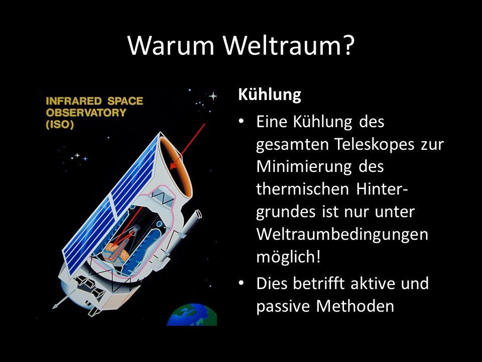 Kühlung Eine Kühlung des gesamten Teleskopes zur Minimierung des thermischen Hinter- grundes ist nur unter Weltraumbedingungen möglich! Dies betrifft