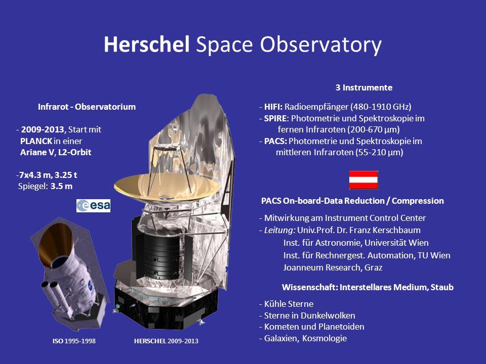 3 Instrumente Wissenschaft: Interstellares Medium, Staub - HIFI: Radioempfänger (480-1910 GHz) - SPIRE: Photometrie und Spektroskopie im fernen Infrar